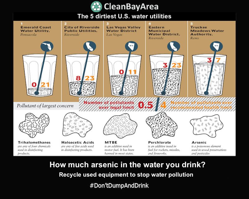 How much arsenic in the water you drink?