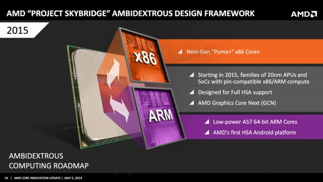 amd-project-skybridge-arm-x86