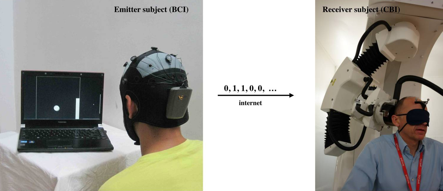 The actual brain-to-brain setup. Sender/EEG on the left, receiver/TMS on the right