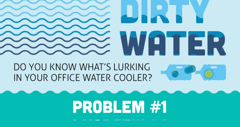 Do you know what's lurking in your office water cooler