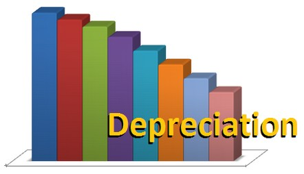 what-is-depreciation
